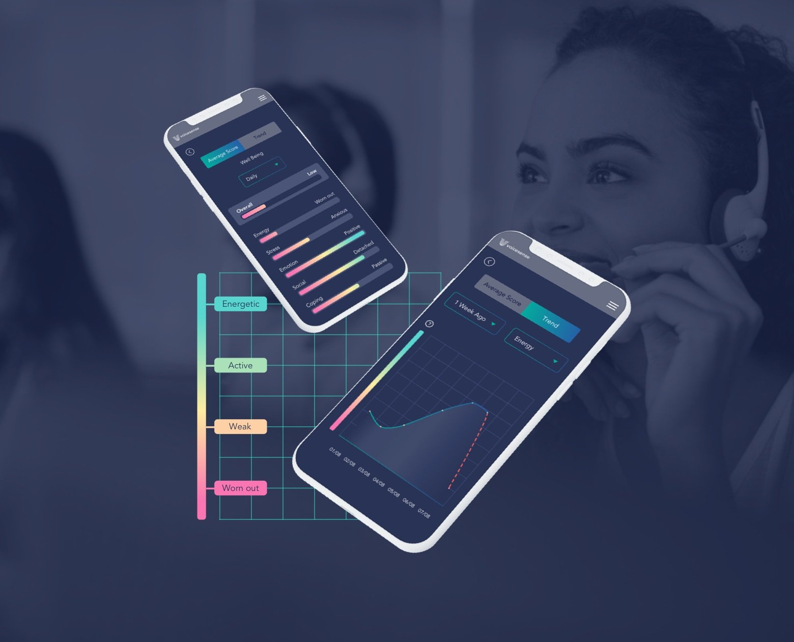 Voicesense app by hello.